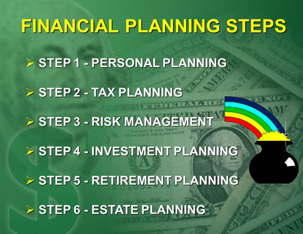 Financial Planning Areas